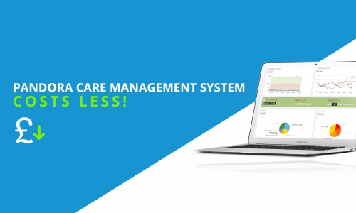 Pandora Care Management system costs less!