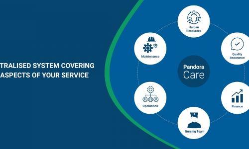 Centralised system covering all aspects of your service